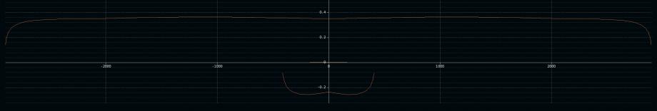 ls5-Cal-4.2